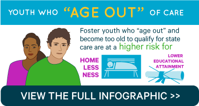 infographic_agingout_thumb2.png
