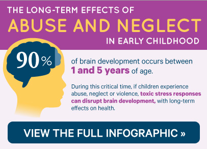 Infographic - The Long-term Effects of Abuse and Neglect in Early Childhood